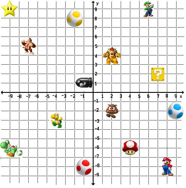Coordinates Grid Mario Challenge Broad Heath Primary School